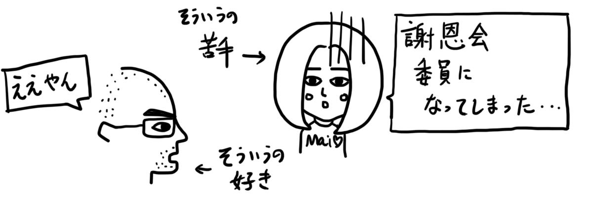 f:id:MTKC:20200320220521p:plain