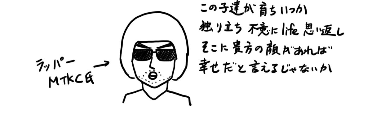 f:id:MTKC:20200320221021p:plain