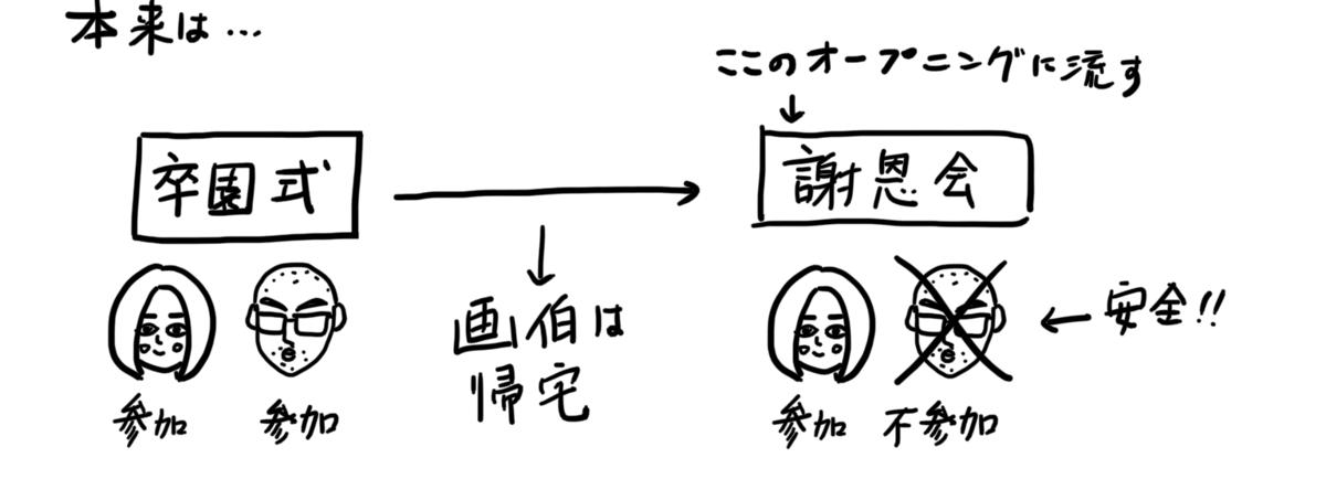 f:id:MTKC:20200325184304p:plain