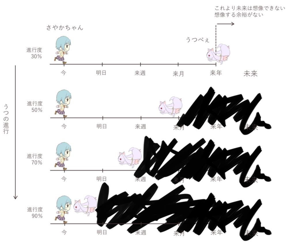f:id:M_Atelier:20180417233549p:plain