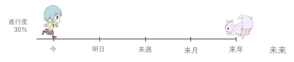 f:id:M_Atelier:20180417233627p:plain