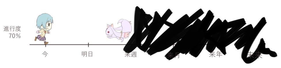 f:id:M_Atelier:20180417234910p:plain