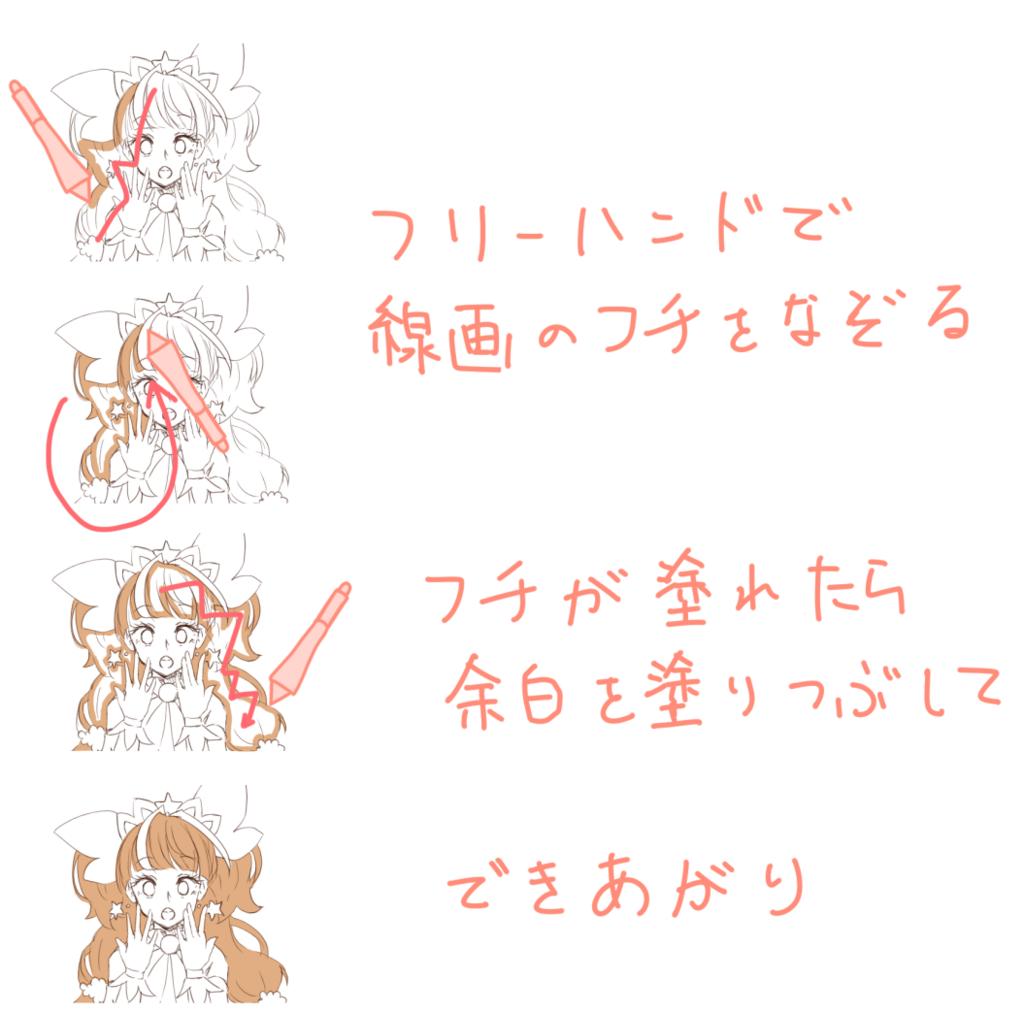 f:id:M_Atelier:20180420024808p:plain