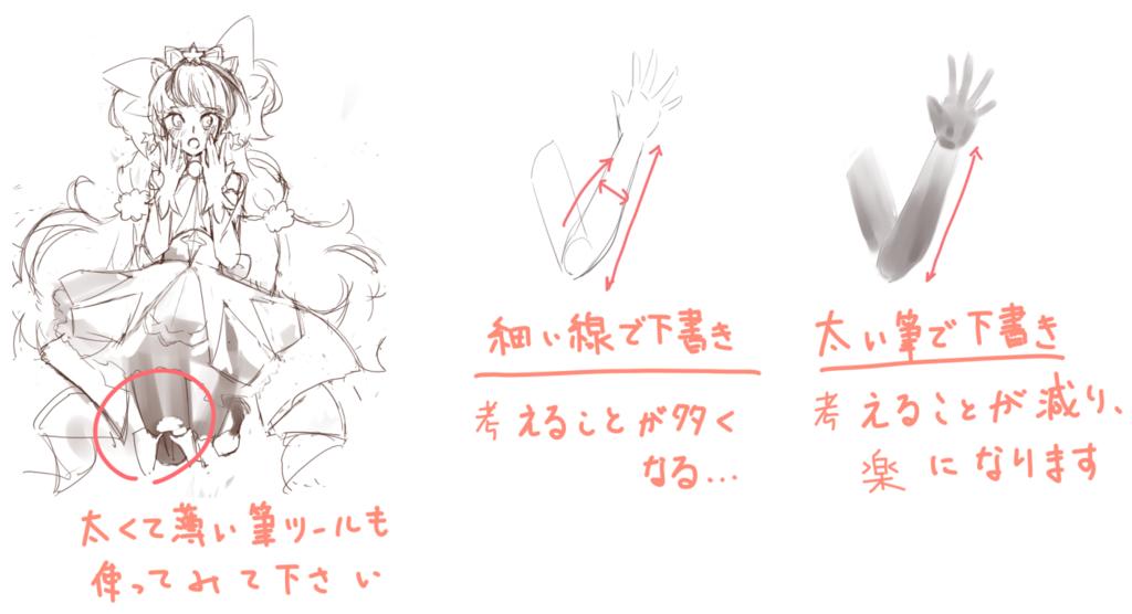 f:id:M_Atelier:20180420050753p:plain