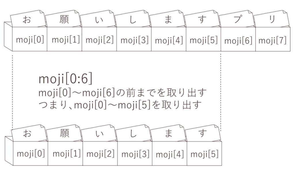 f:id:M_Atelier:20180501214027p:plain