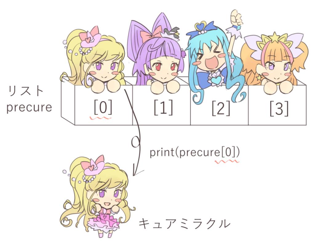 f:id:M_Atelier:20180501214112p:plain