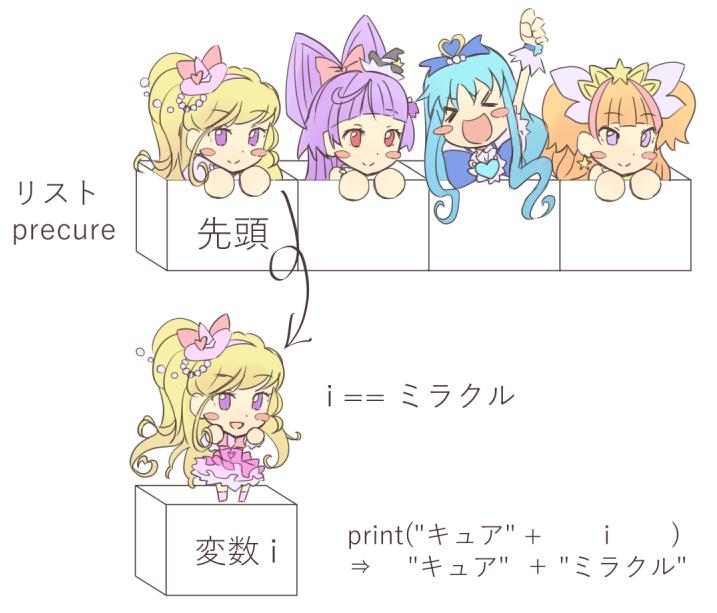 f:id:M_Atelier:20180509224211p:plain