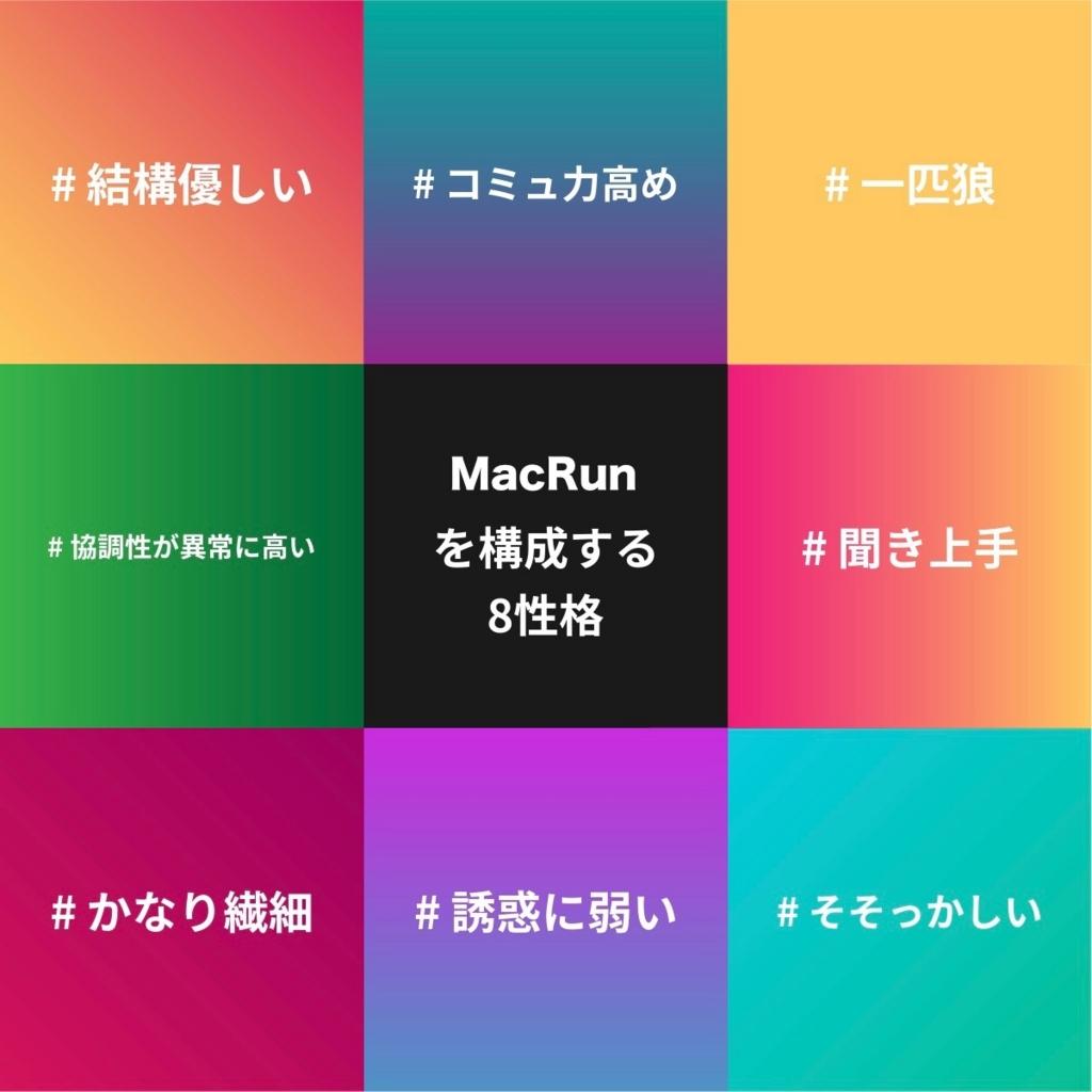 f:id:MacRun:20170510052532j:plain