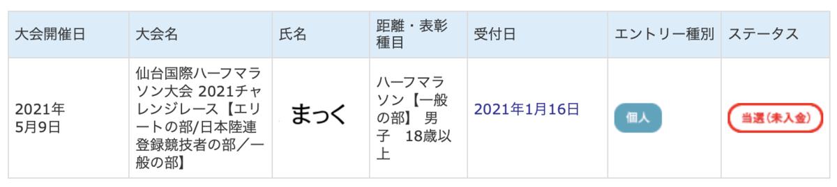 f:id:MacRun:20210206153247p:plain