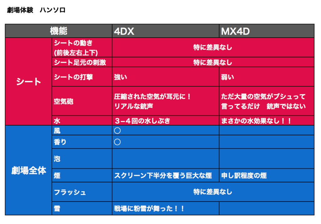 f:id:Machinaka:20190209172049p:plain