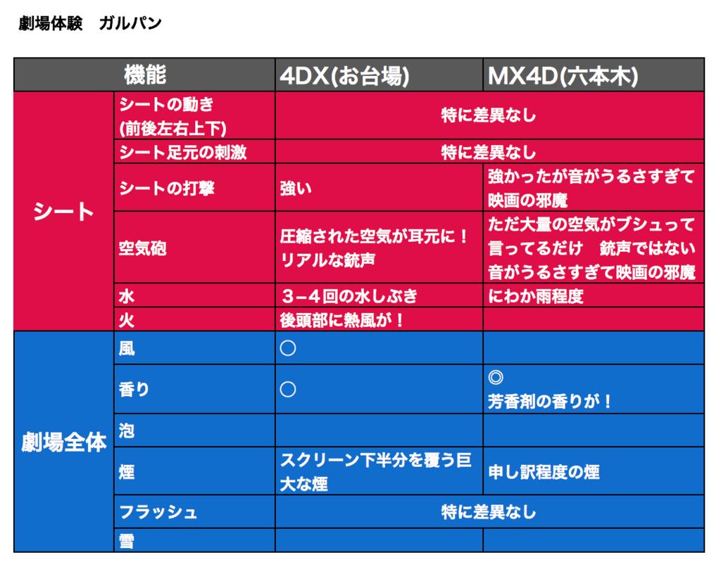 f:id:Machinaka:20190209172056p:plain
