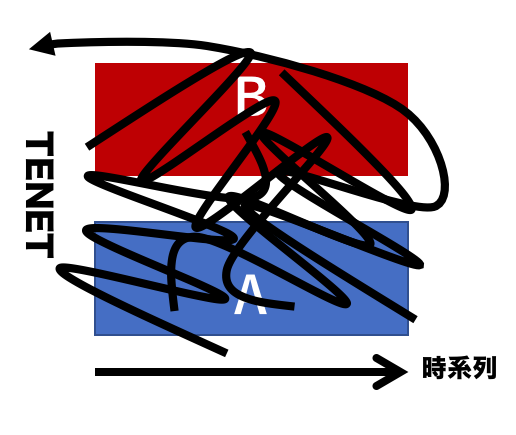 f:id:Machinaka:20200918040707p:plain