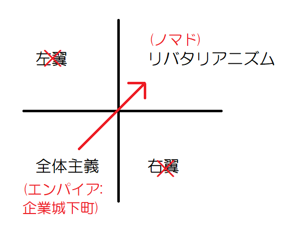 f:id:Machinaka:20210328003200p:plain