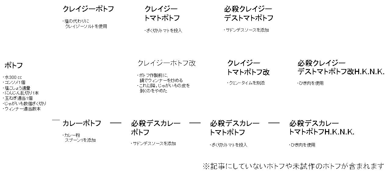 f:id:Mad-Tanuki:20110726223302p:image:w640