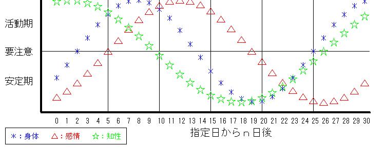 f:id:Mad-Tanuki:20130204202117p:image
