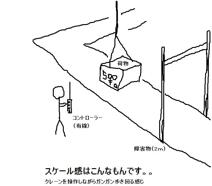 f:id:Mad-Tanuki:20141130002324p:image:w360:right