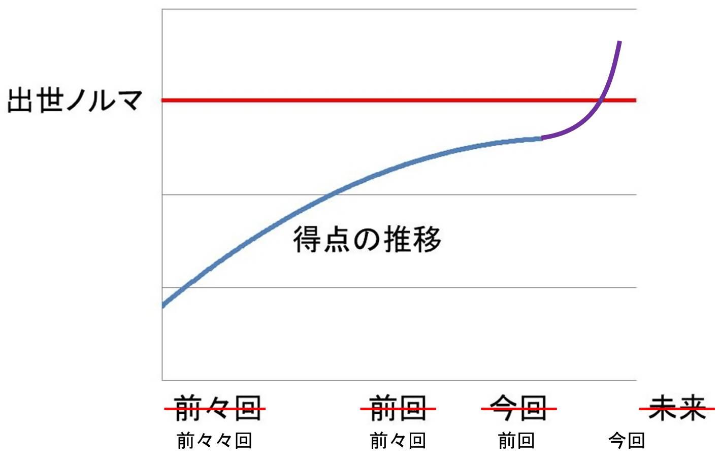 f:id:Mad-Tanuki:20150108210634p:image:w480