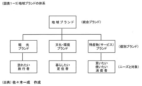 f:id:MaedaYu:20100826123600j:image