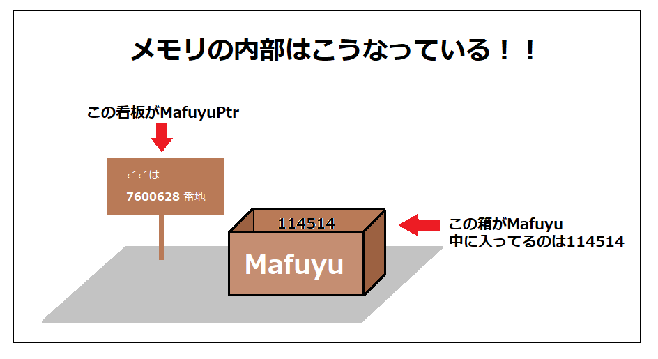 f:id:Mafuyu7se:20181106182148p:plain