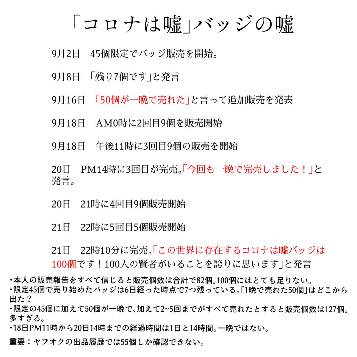f:id:MagurotsuKajiki:20201014162942p:plain