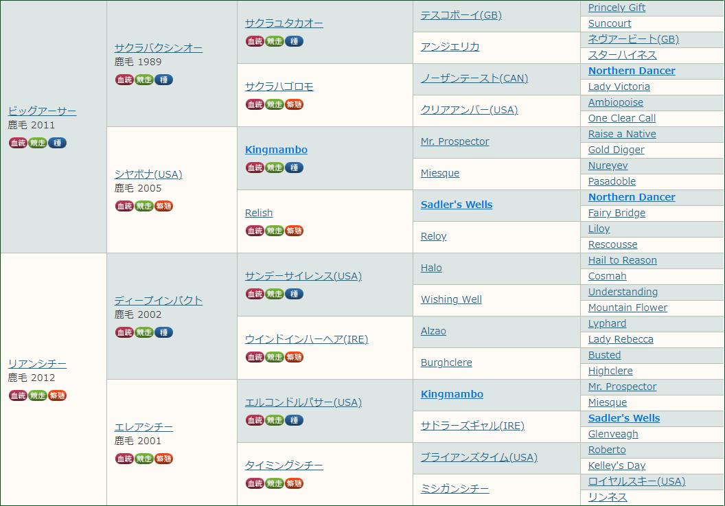 f:id:MakiTakatsu1990:20210622174019p:plain