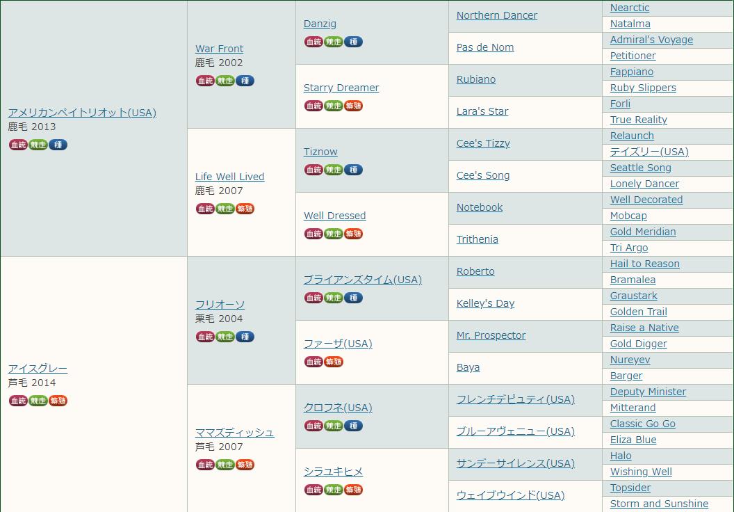 f:id:MakiTakatsu1990:20210622175646p:plain