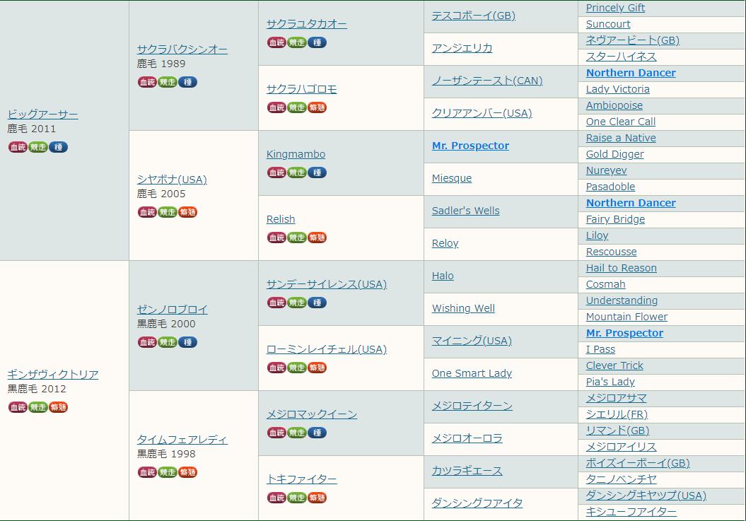 f:id:MakiTakatsu1990:20210622182852p:plain