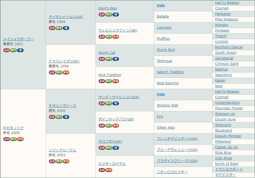 f:id:MakiTakatsu1990:20210629143048p:plain