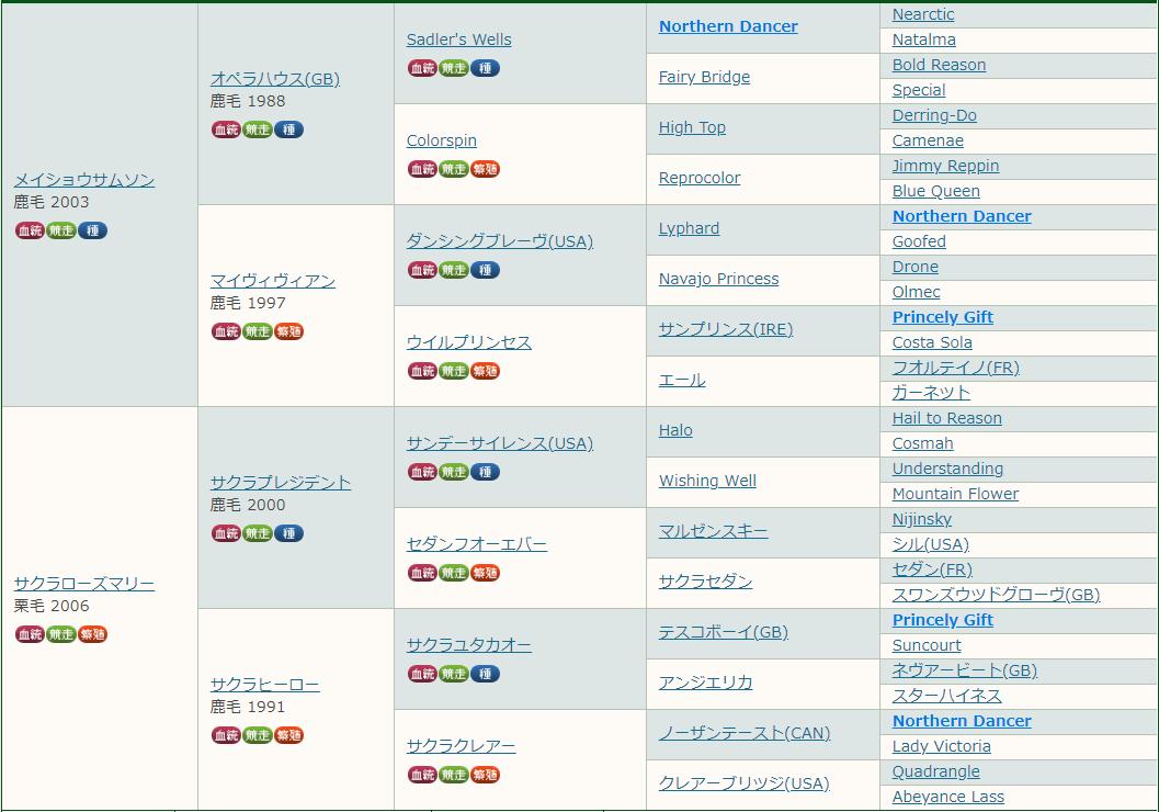 f:id:MakiTakatsu1990:20210629144525p:plain