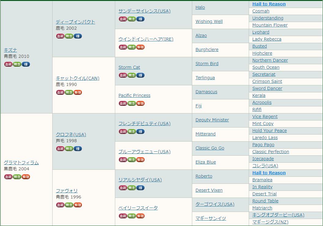 f:id:MakiTakatsu1990:20210705111859p:plain