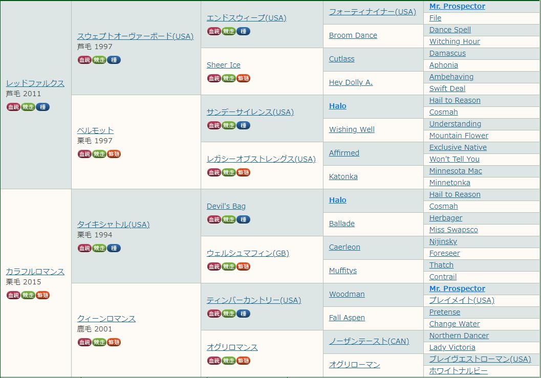f:id:MakiTakatsu1990:20210705113502p:plain