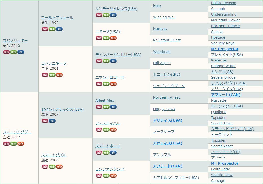 f:id:MakiTakatsu1990:20210705145510p:plain