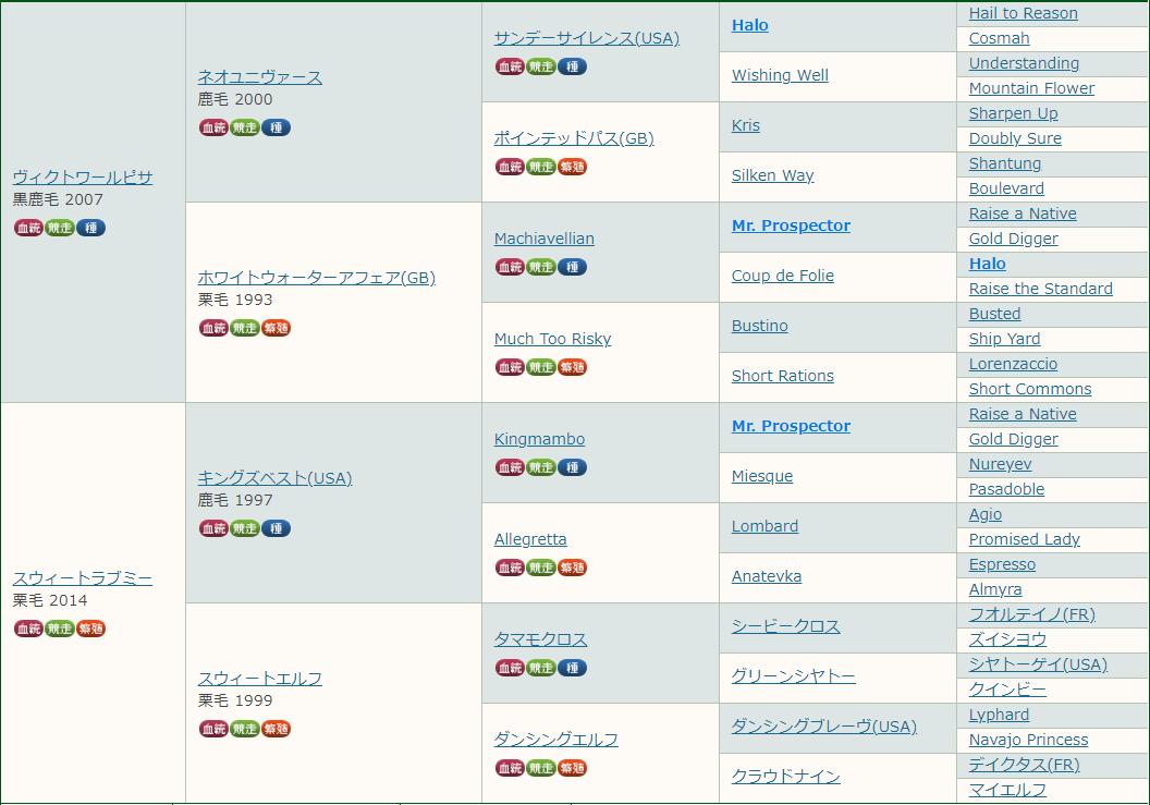f:id:MakiTakatsu1990:20210705164245p:plain