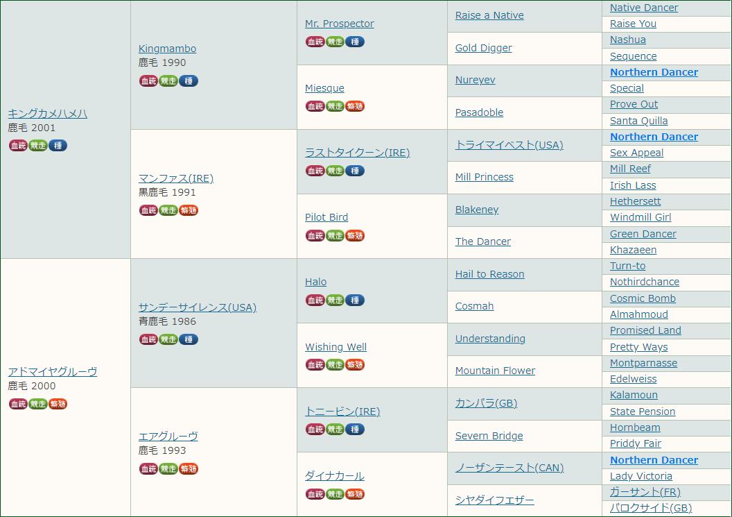 f:id:MakiTakatsu1990:20210804172858p:plain