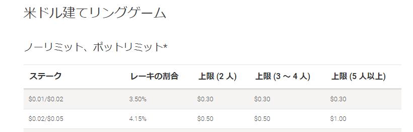 f:id:MakotoHaga:20200429183758p:plain