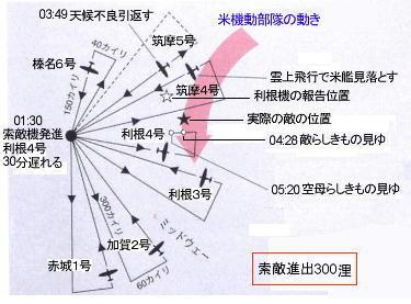 f:id:Makotsu:20120627213351j:image