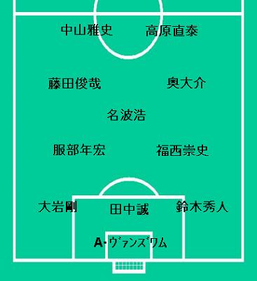 f:id:Makotsu:20200602223024p:plain