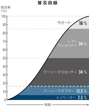 f:id:Makushifu:20170426234809j:plain