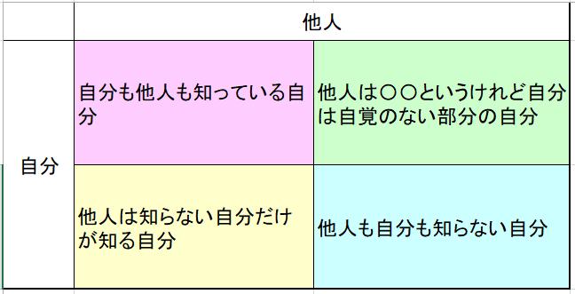 f:id:Manabiya:20200623094826p:plain