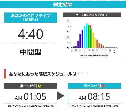 f:id:Manakawase:20210930215541p:plain