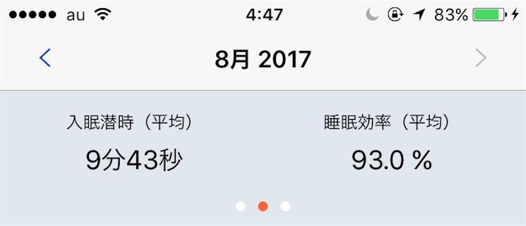 f:id:Manatsu_Zukkyun:20170827044827j:image