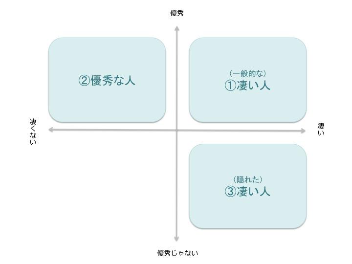 f:id:Manga_Maestro:20160628205122j:plain