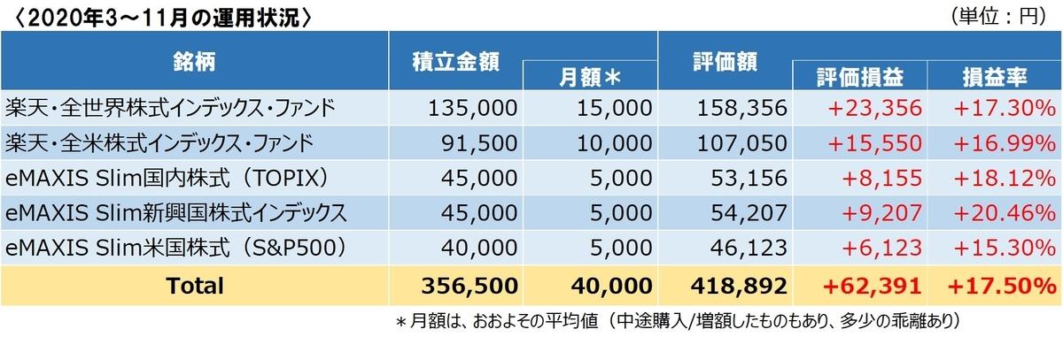 f:id:Manpapa:20201130001006j:plain