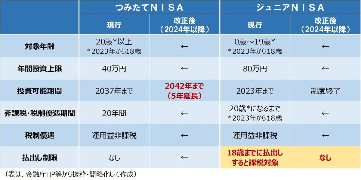 f:id:Manpapa:20201223231711j:plain