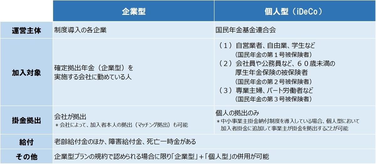 f:id:Manpapa:20210117233507j:plain