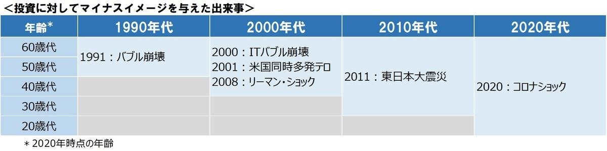 f:id:Manpapa:20210124230426j:plain