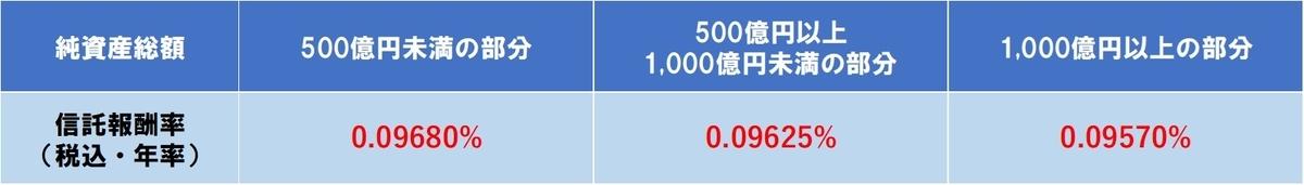 f:id:Manpapa:20210307231202j:plain