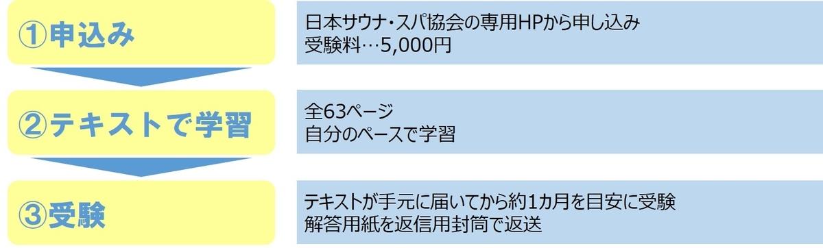 f:id:Manpapa:20210328235703j:plain
