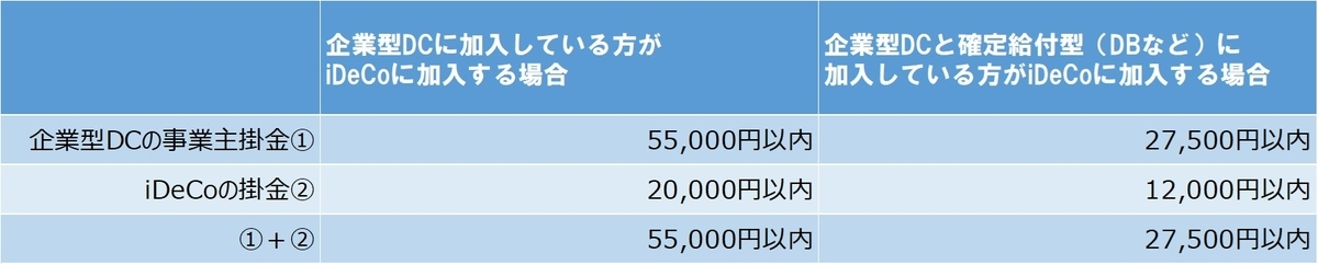 f:id:Manpapa:20210625171106j:plain