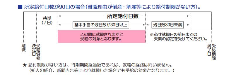 f:id:Mao1:20150420143204p:plain